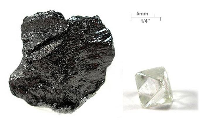 carbon (2)